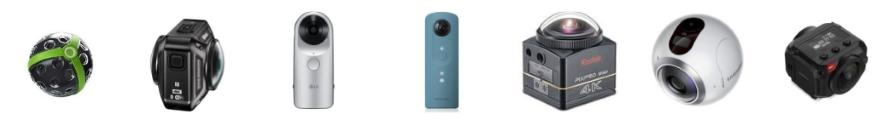 360 Grad Kameras 2019 im Überblick